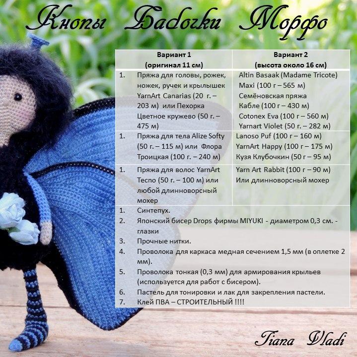 Материалы для кнопы Бабочки Морфо